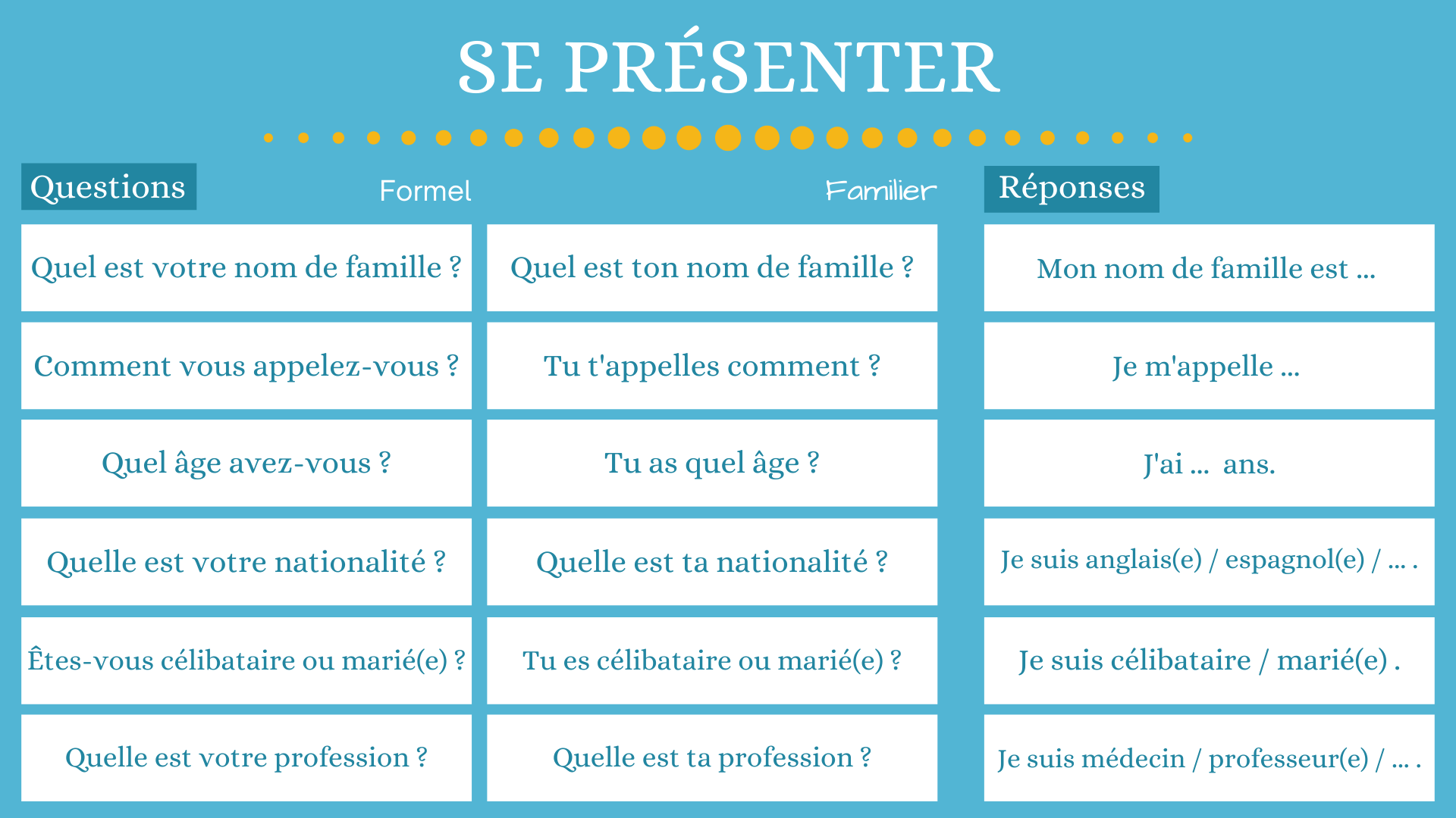 A basic presentation